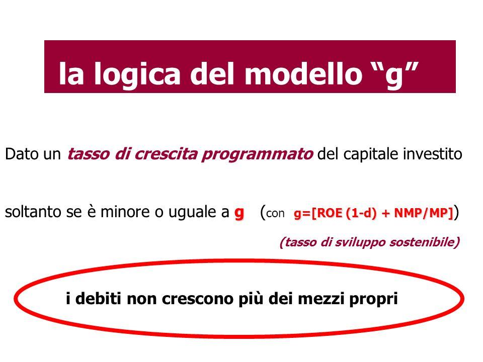 la logica del modello g
