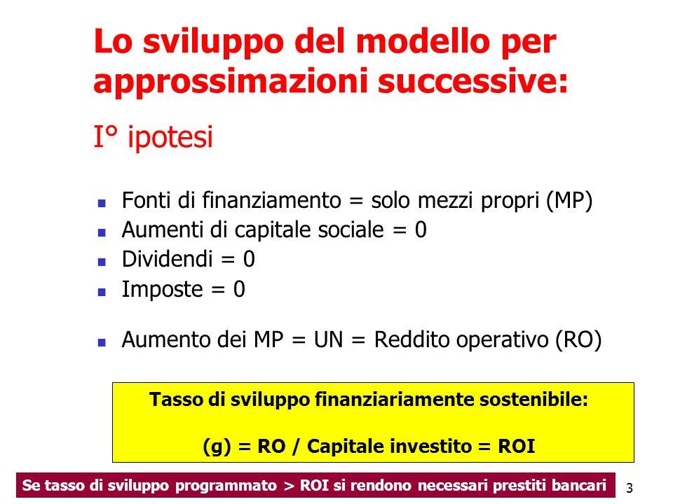 Lo sviluppo del modello per approssimazioni successive: I° ipotesi