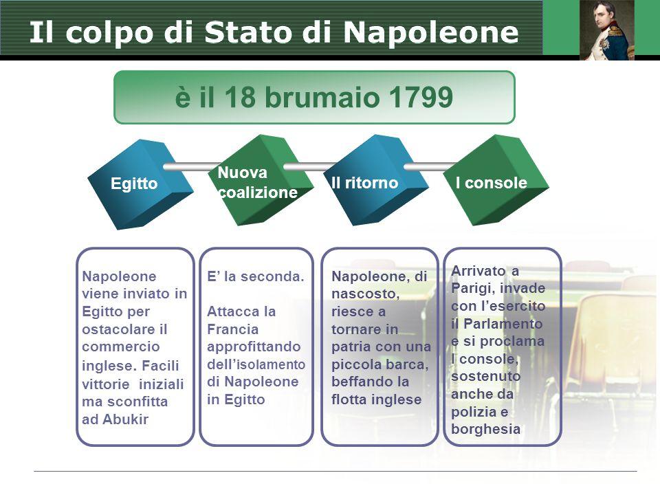 Il colpo di Stato di Napoleone