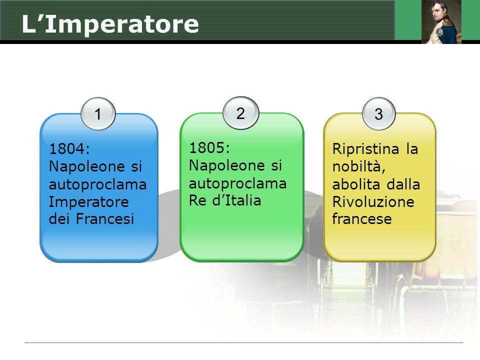 L'Imperatore 1. 1804: Napoleone si autoproclama Imperatore dei Francesi. 2. 1805: Napoleone si autoproclama Re d'Italia.
