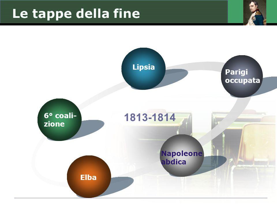 Le tappe della fine 1813-1814 Lipsia Parigi occupata 6° coali- zione