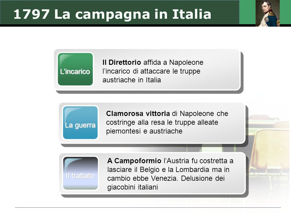 1797 La campagna in Italia L'incarico. Il Direttorio affida a Napoleone l'incarico di attaccare le truppe austriache in Italia.
