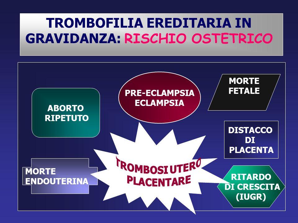 TROMBOFILIA EREDITARIA IN GRAVIDANZA: RISCHIO OSTETRICO