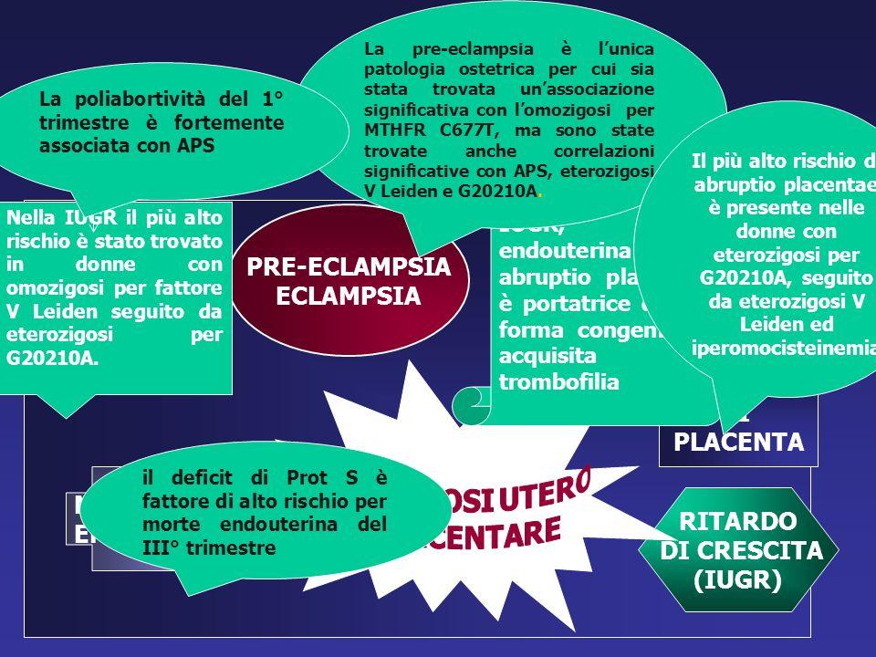PERDITA FETALE PRE-ECLAMPSIA ECLAMPSIA ABORTO RIPETUTO DISTACCO DI