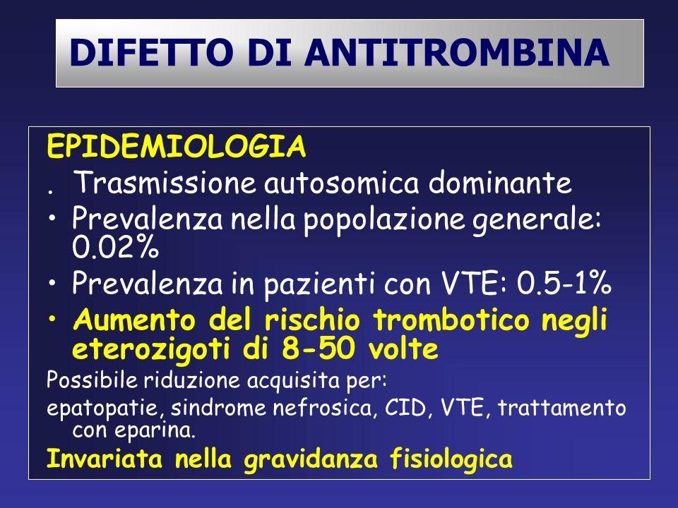 DIFETTO DI ANTITROMBINA