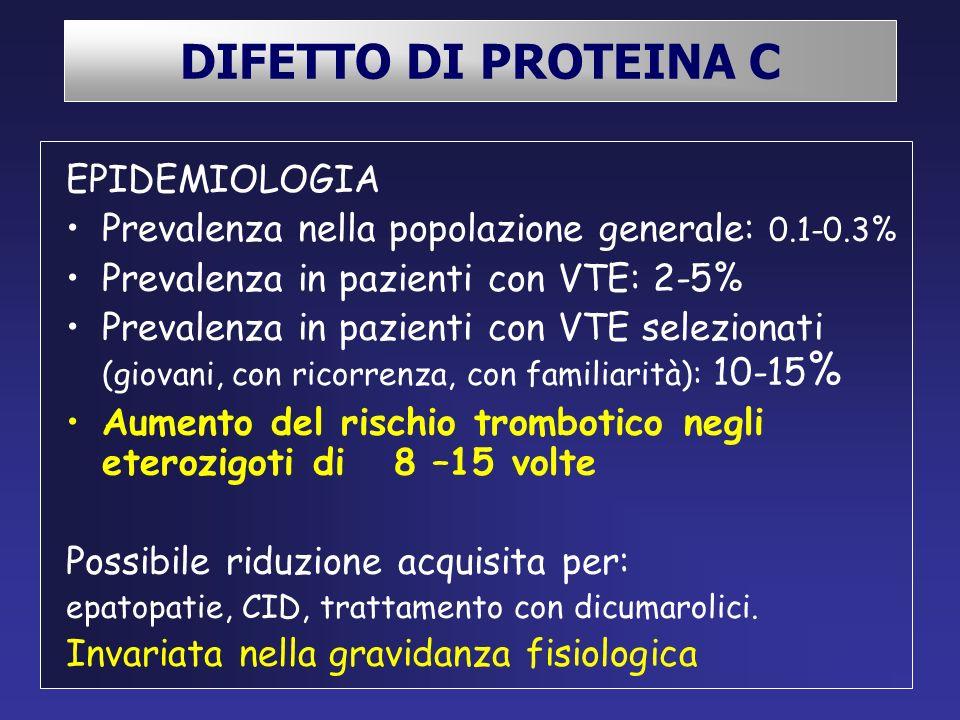 DIFETTO DI PROTEINA C EPIDEMIOLOGIA