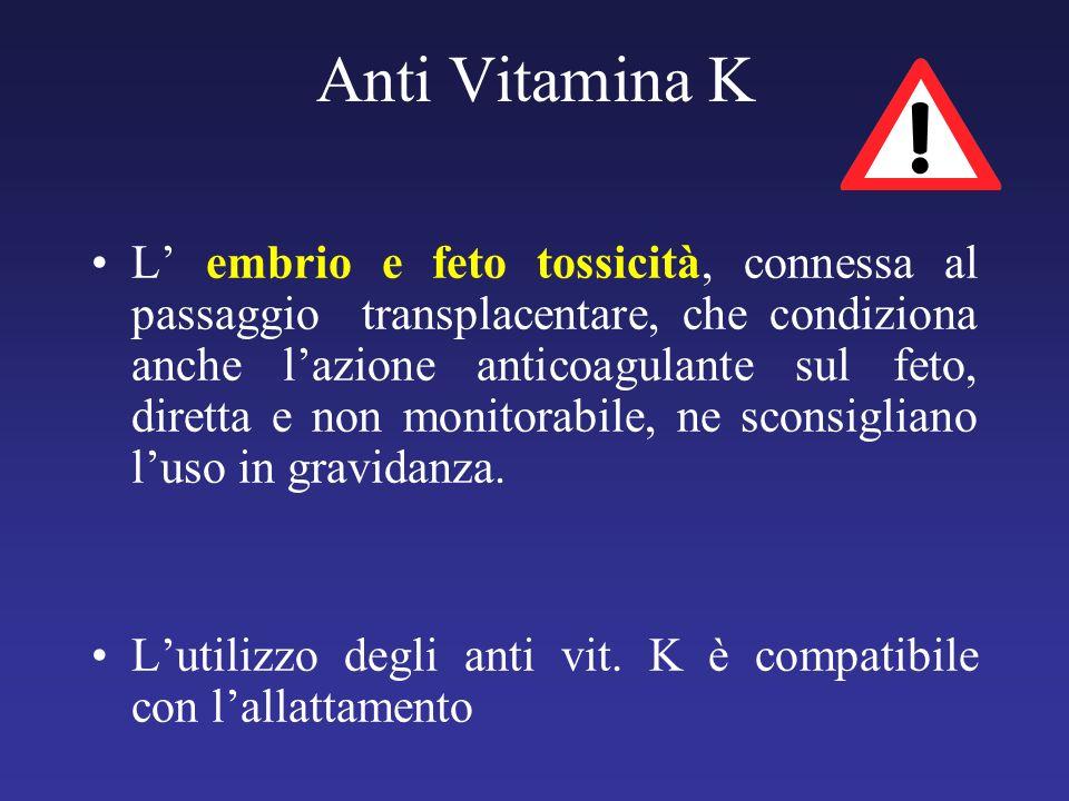 Anti Vitamina K