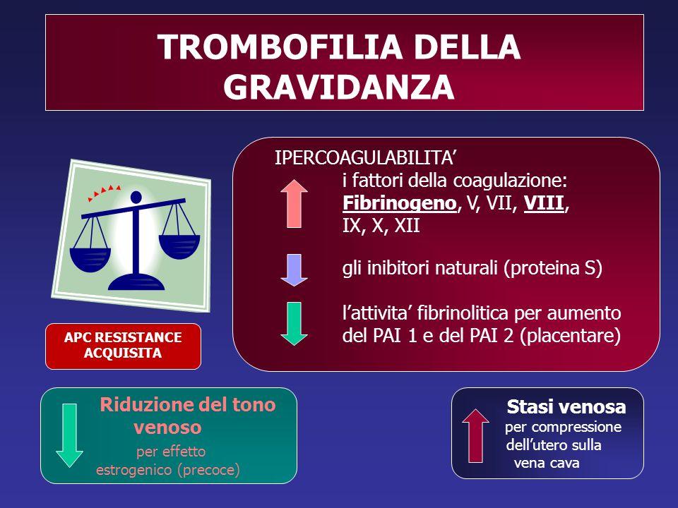 TROMBOFILIA DELLA GRAVIDANZA
