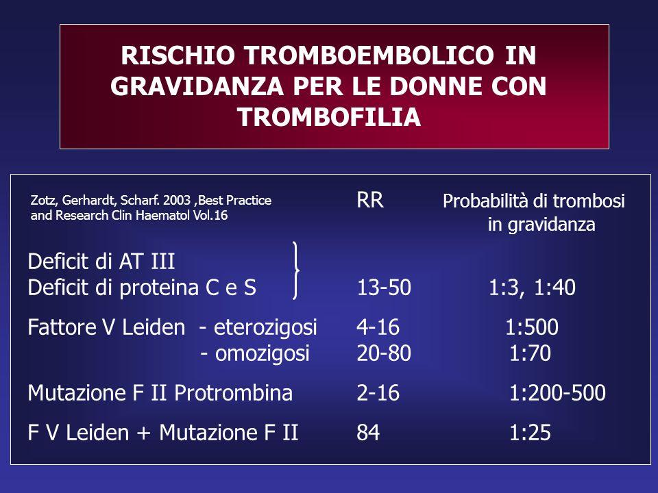 RISCHIO TROMBOEMBOLICO IN GRAVIDANZA PER LE DONNE CON TROMBOFILIA