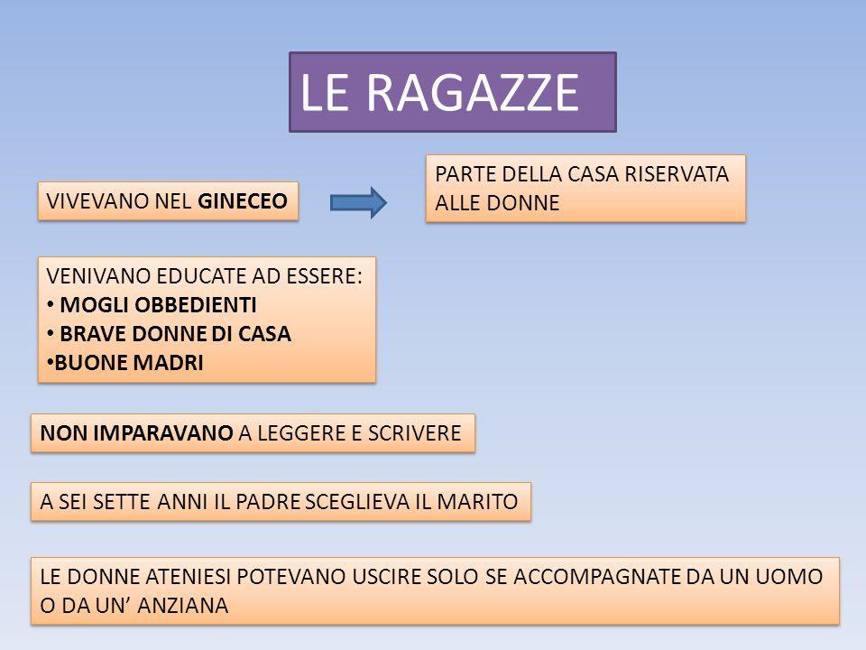 LE RAGAZZE PARTE DELLA CASA RISERVATA ALLE DONNE VIVEVANO NEL GINECEO