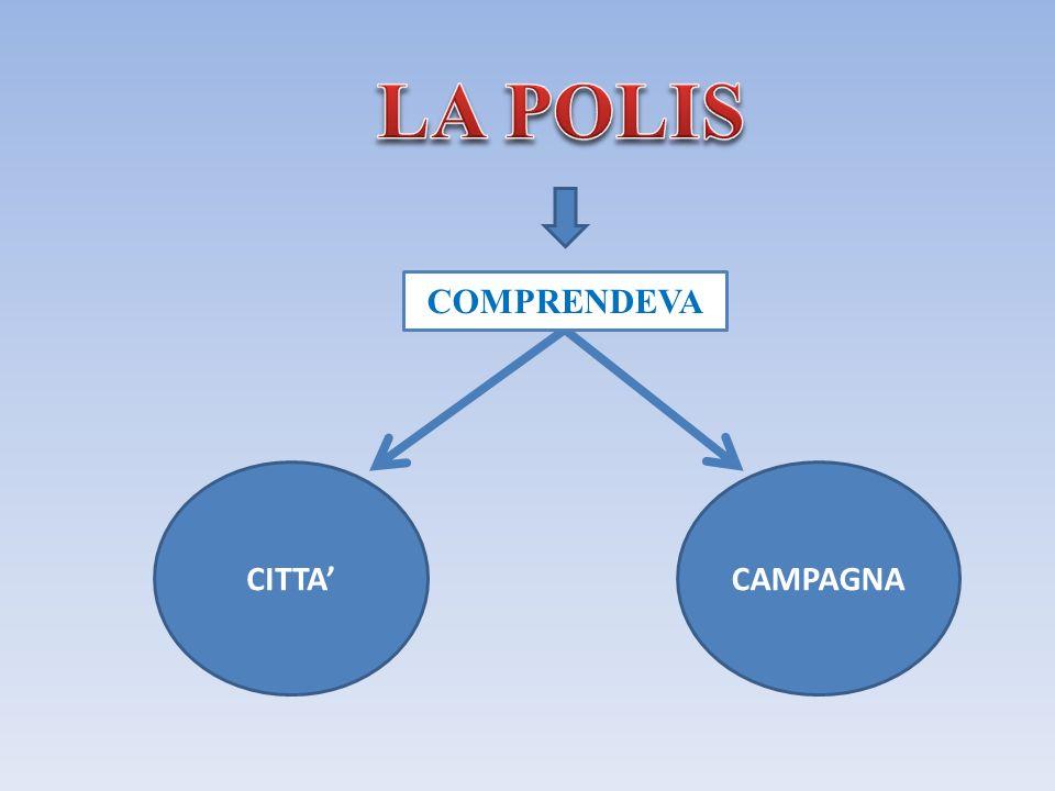 LA POLIS COMPRENDEVA COMPRENDEVA CITTA' CAMPAGNA
