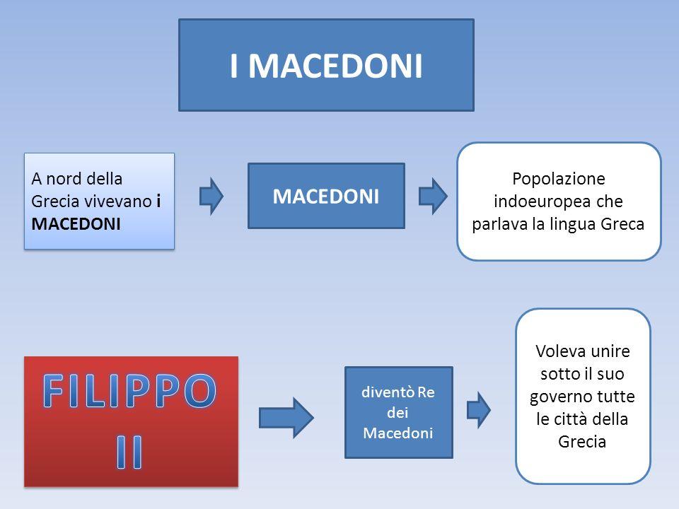FILIPPO II I MACEDONI MACEDONI