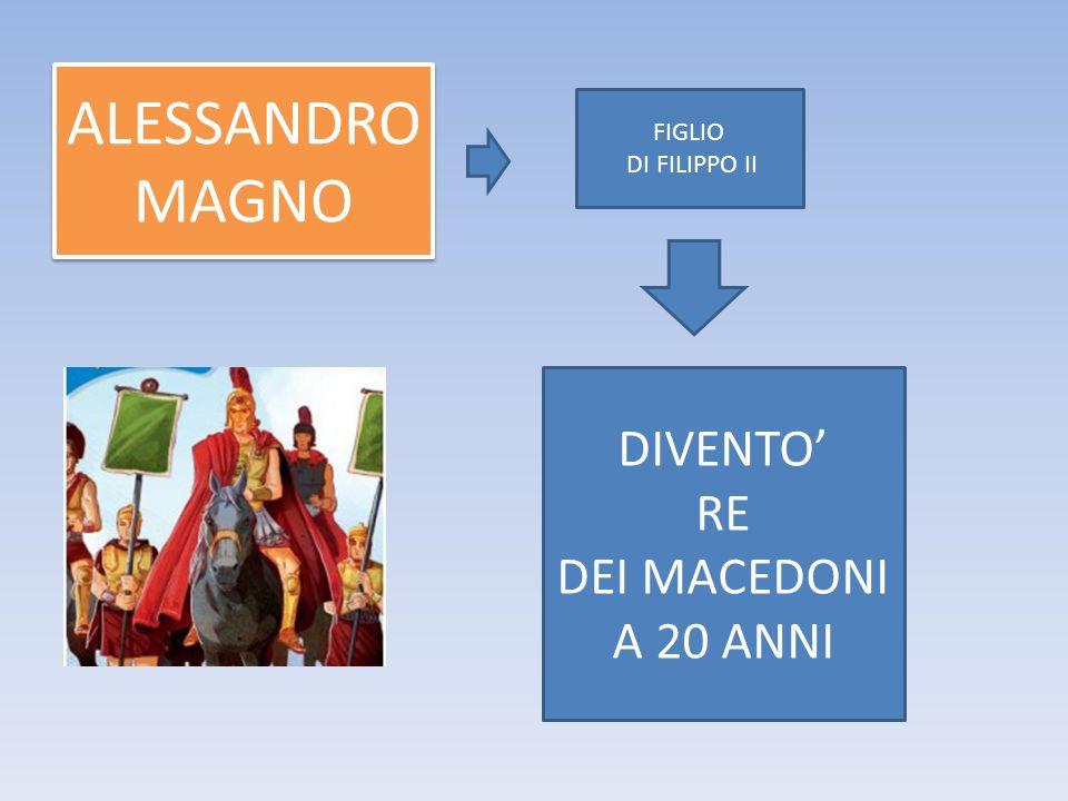 ALESSANDRO MAGNO DIVENTO' RE DEI MACEDONI A 20 ANNI FIGLIO