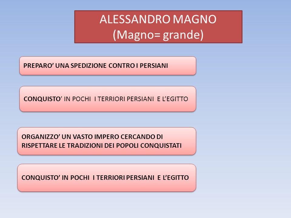 ALESSANDRO MAGNO (Magno= grande)