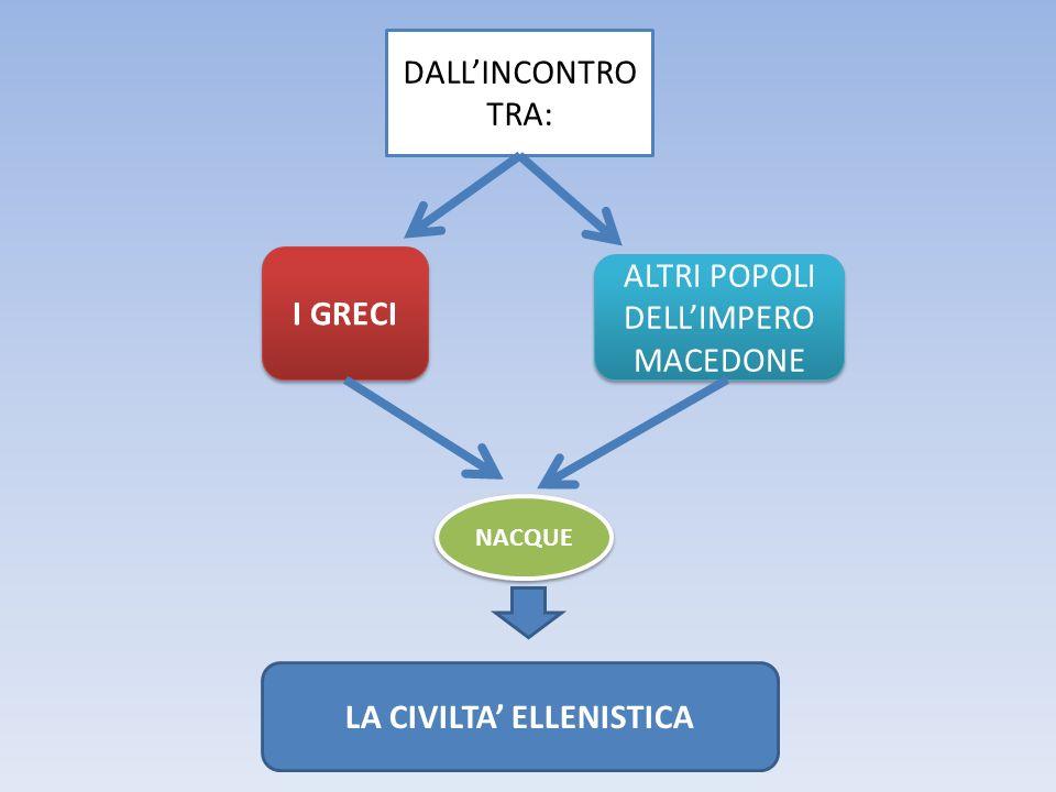LA CIVILTA' ELLENISTICA