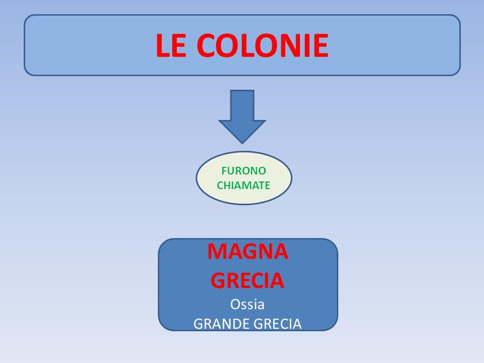 LE COLONIE FURONO CHIAMATE MAGNA GRECIA Ossia GRANDE GRECIA