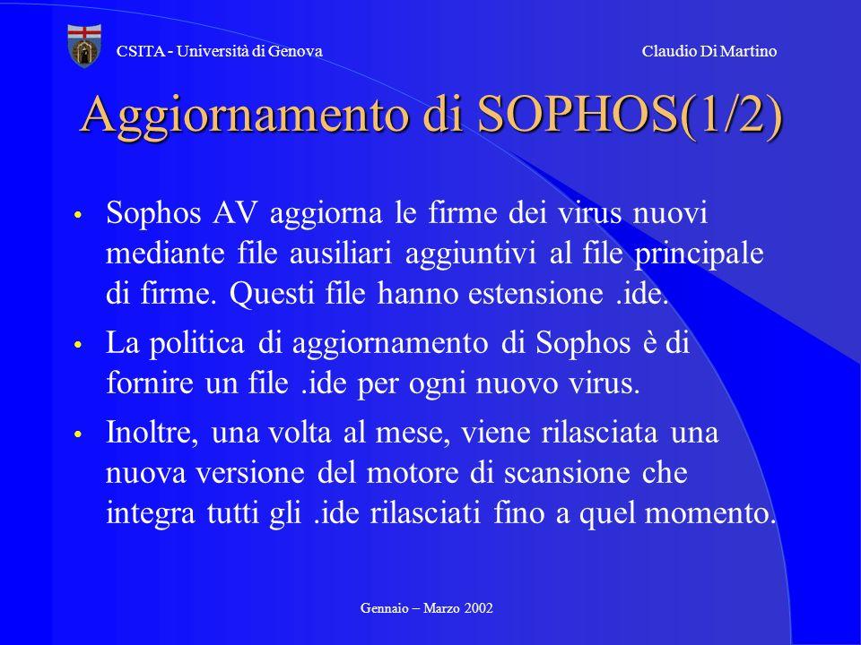 Aggiornamento di SOPHOS(1/2)