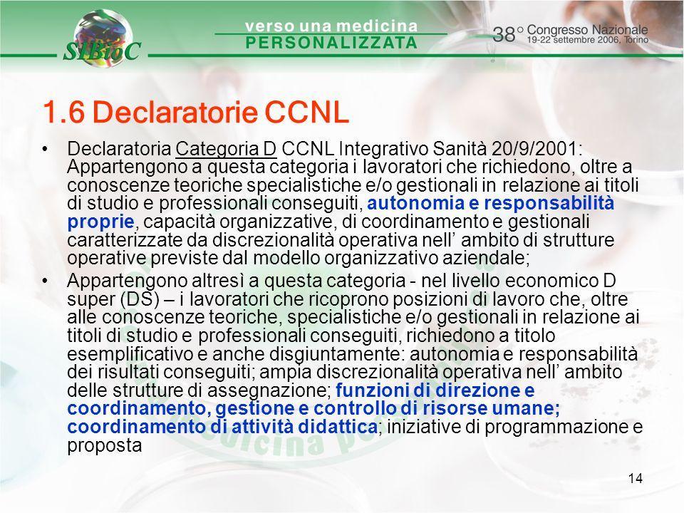 1.6 Declaratorie CCNL