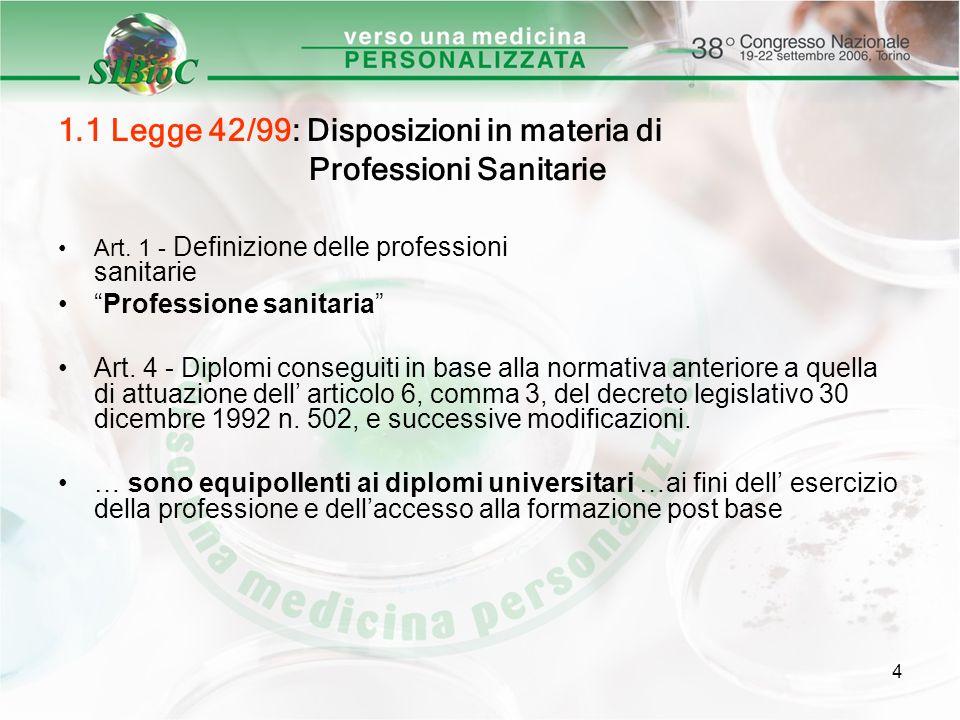 1.1 Legge 42/99: Disposizioni in materia di Professioni Sanitarie