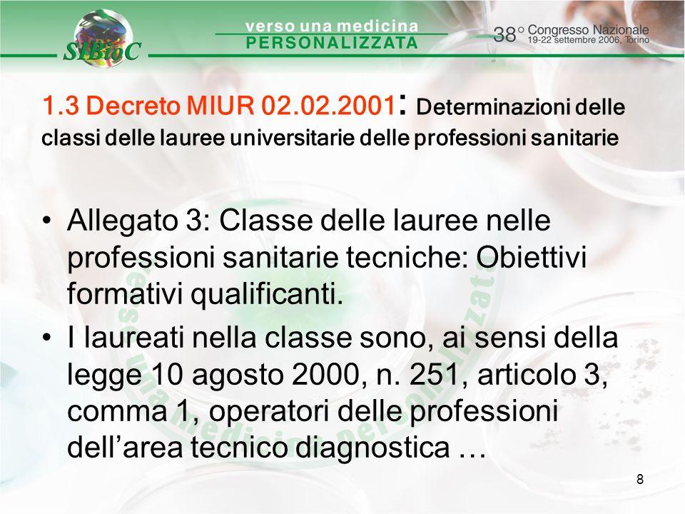 1.3 Decreto MIUR 02.02.2001: Determinazioni delle classi delle lauree universitarie delle professioni sanitarie
