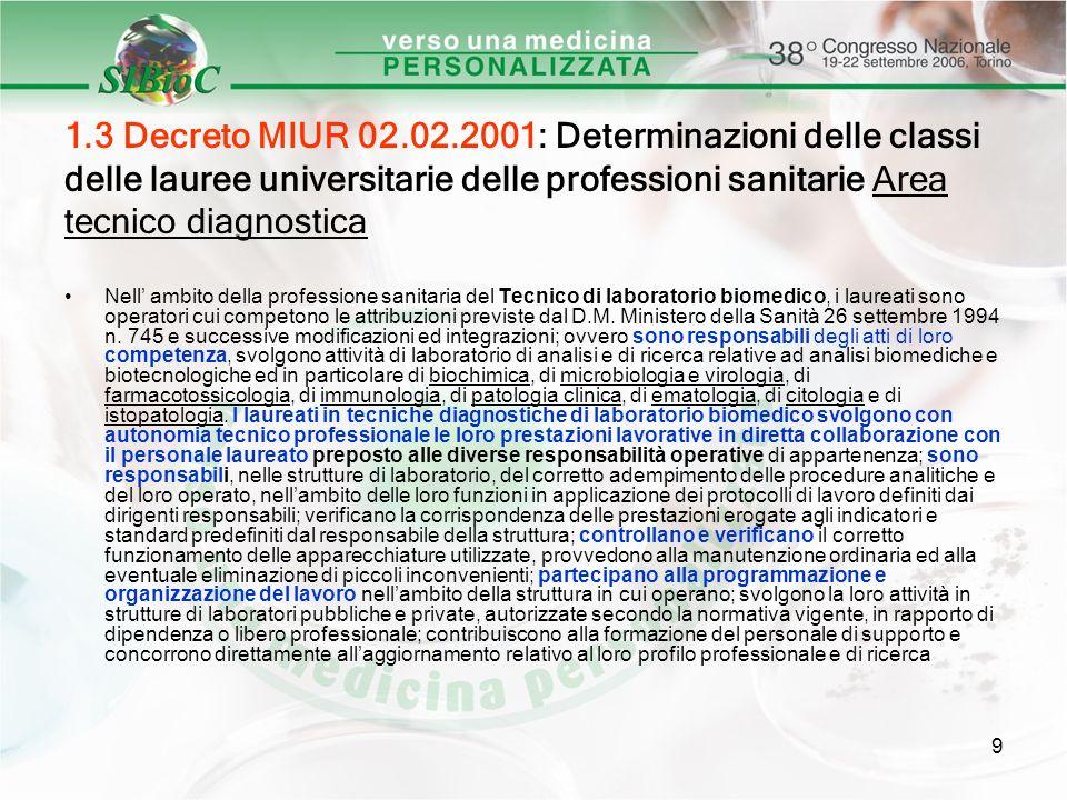 1.3 Decreto MIUR 02.02.2001: Determinazioni delle classi delle lauree universitarie delle professioni sanitarie Area tecnico diagnostica
