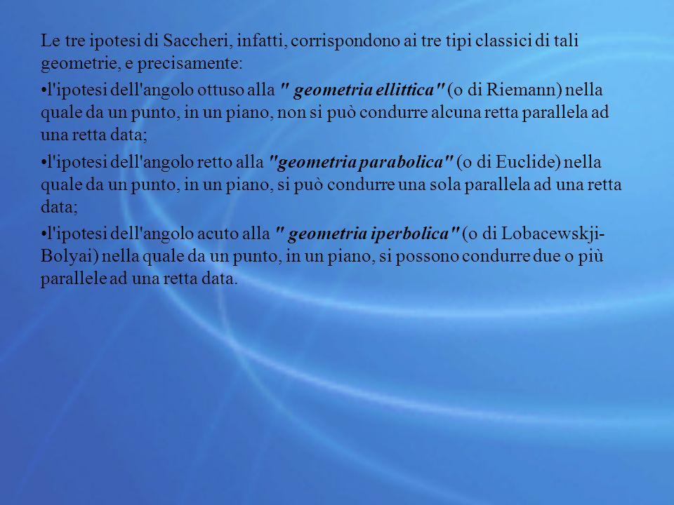 Le tre ipotesi di Saccheri, infatti, corrispondono ai tre tipi classici di tali geometrie, e precisamente: