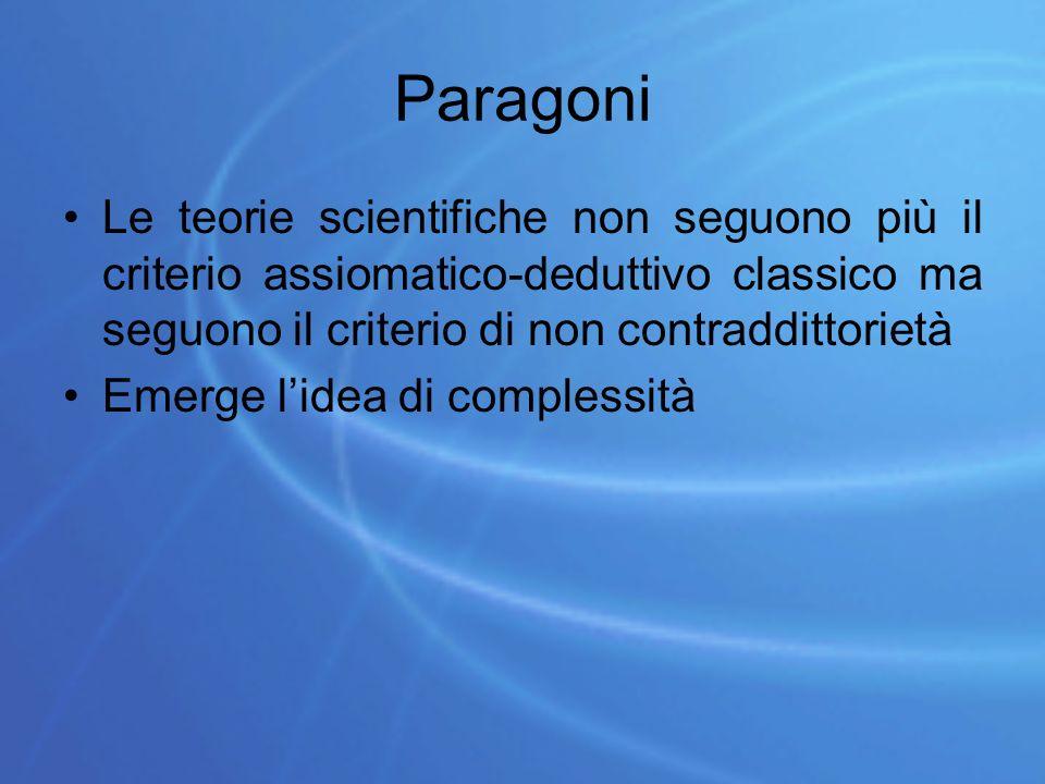 Paragoni Le teorie scientifiche non seguono più il criterio assiomatico-deduttivo classico ma seguono il criterio di non contraddittorietà.