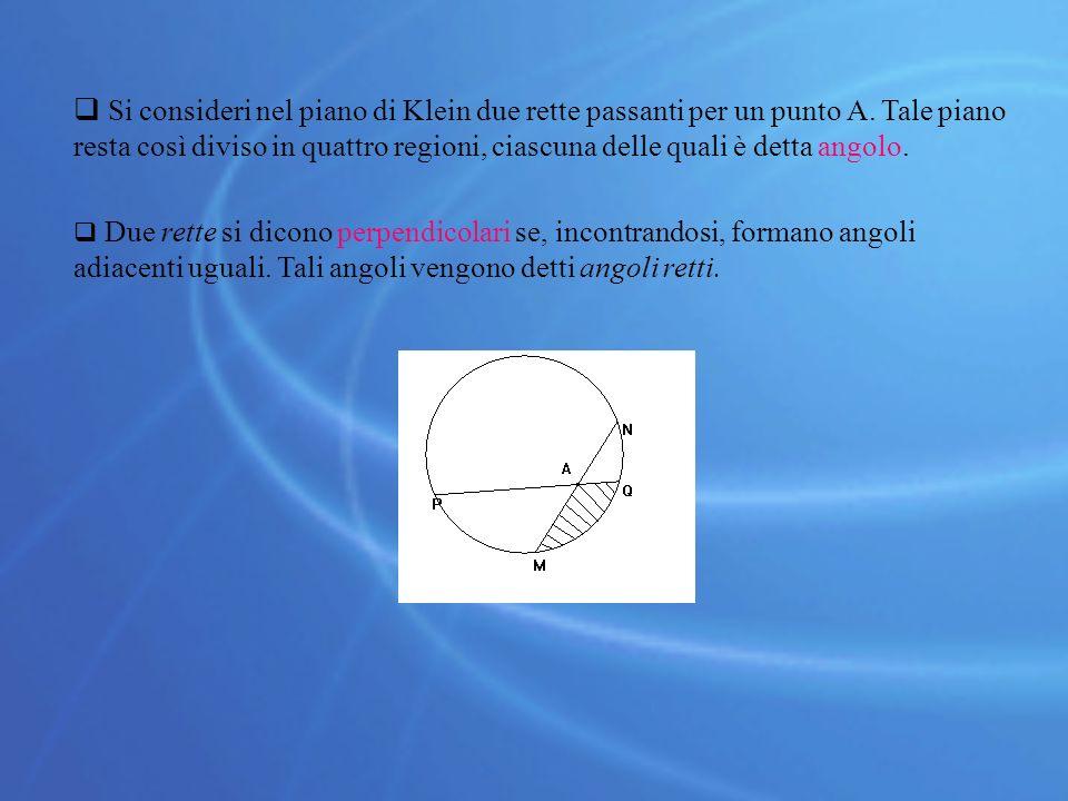 Si consideri nel piano di Klein due rette passanti per un punto A
