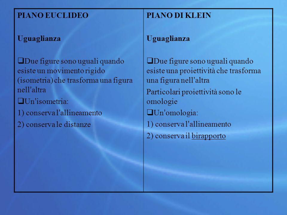 PIANO EUCLIDEO Uguaglianza. Due figure sono uguali quando esiste un movimento rigido (isometria) che trasforma una figura nell'altra.