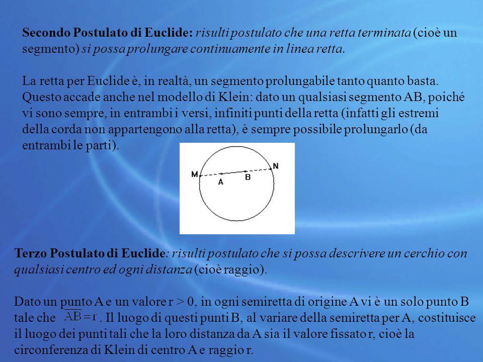 Secondo Postulato di Euclide: risulti postulato che una retta terminata (cioè un segmento) si possa prolungare continuamente in linea retta.