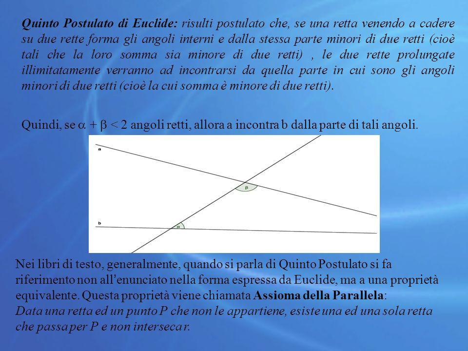 Quinto Postulato di Euclide: risulti postulato che, se una retta venendo a cadere su due rette forma gli angoli interni e dalla stessa parte minori di due retti (cioè tali che la loro somma sia minore di due retti) , le due rette prolungate illimitatamente verranno ad incontrarsi da quella parte in cui sono gli angoli minori di due retti (cioè la cui somma è minore di due retti).