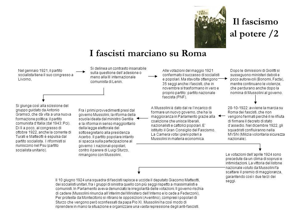 I fascisti marciano su Roma