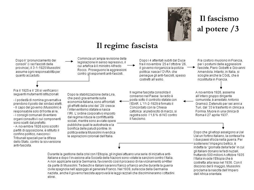 Il fascismo al potere /3 Il regime fascista