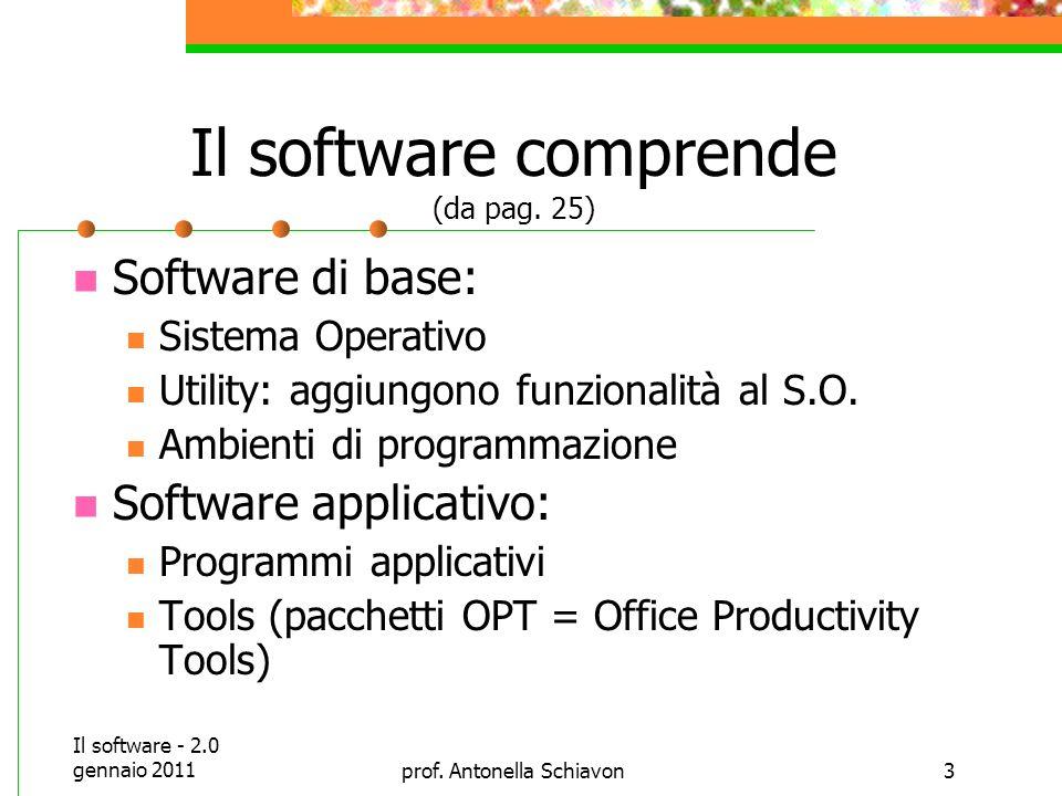 Il software comprende (da pag. 25)