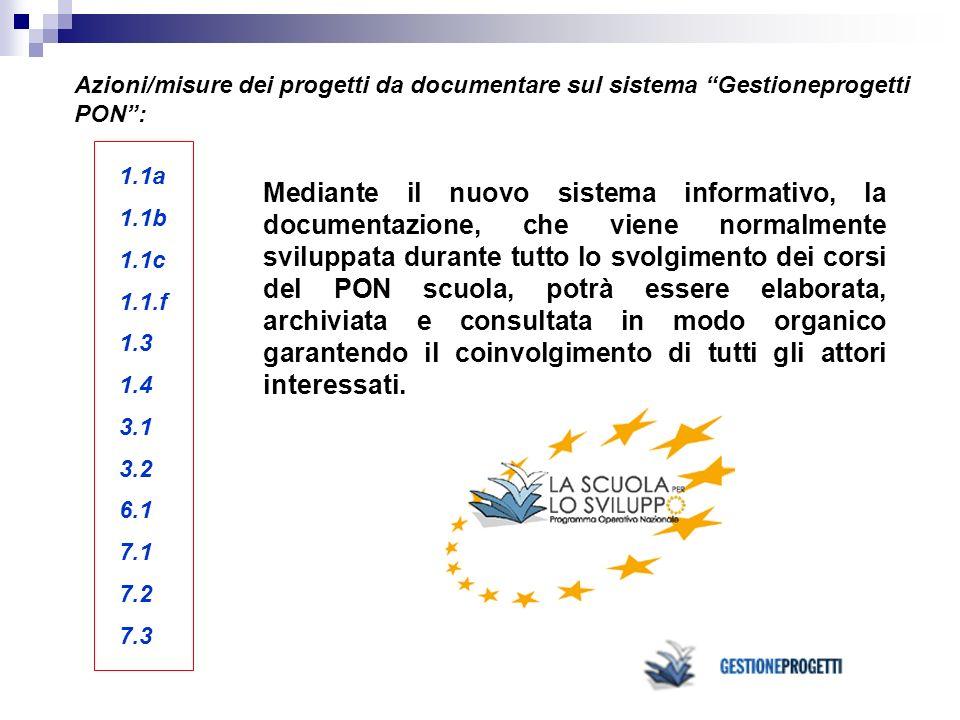 Azioni/misure dei progetti da documentare sul sistema Gestioneprogetti PON :