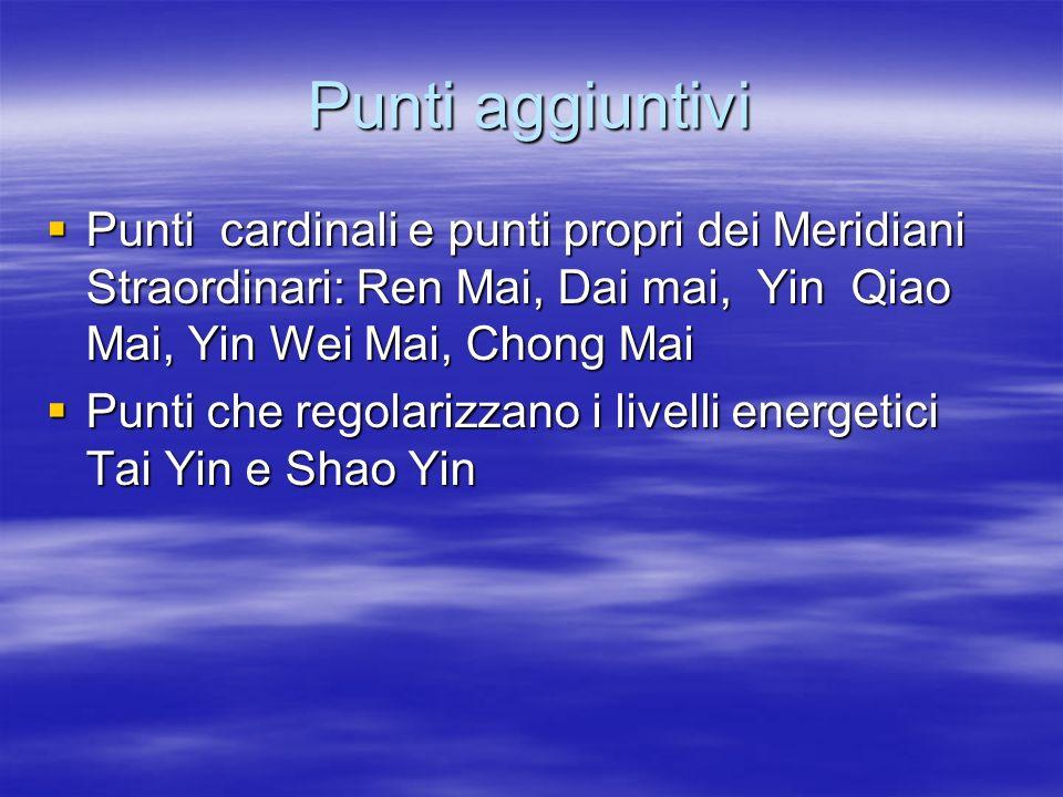 Punti aggiuntivi Punti cardinali e punti propri dei Meridiani Straordinari: Ren Mai, Dai mai, Yin Qiao Mai, Yin Wei Mai, Chong Mai.
