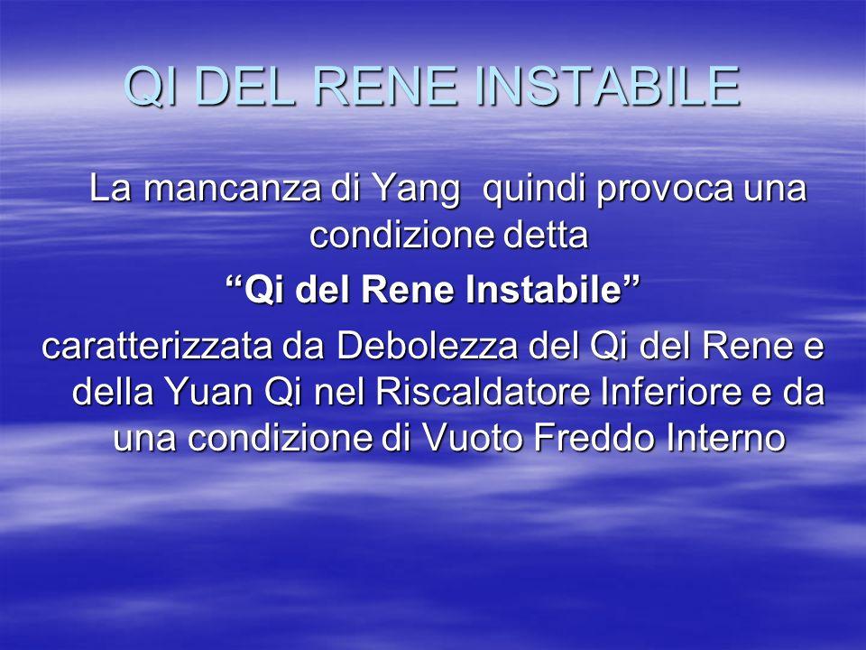 Qi del Rene Instabile