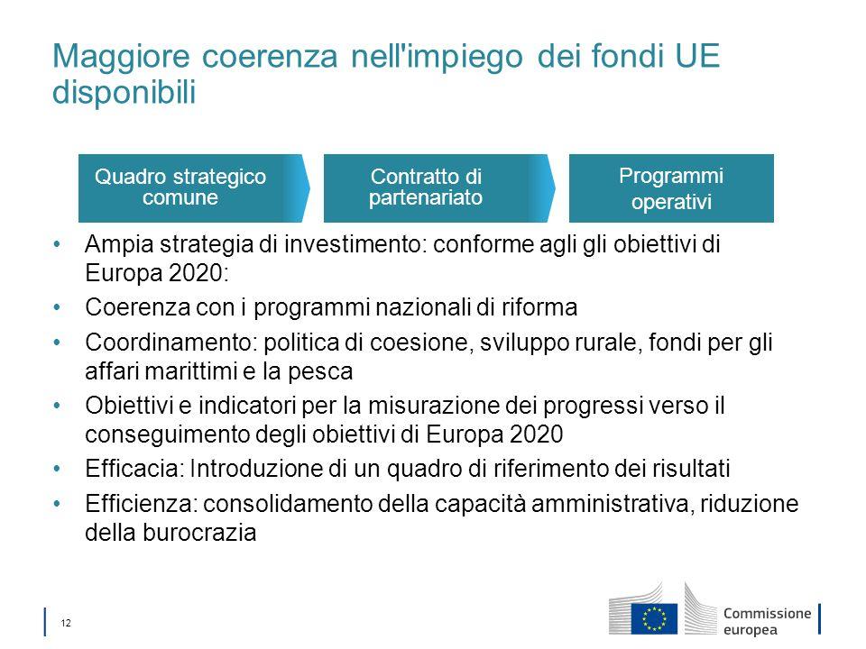 Maggiore coerenza nell impiego dei fondi UE disponibili