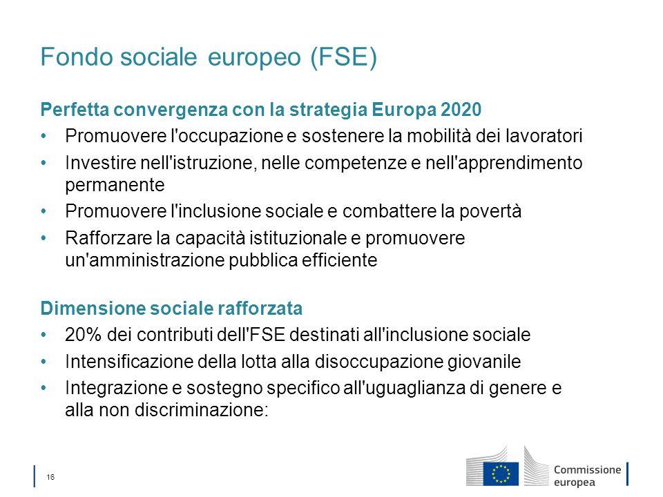 Fondo sociale europeo (FSE)