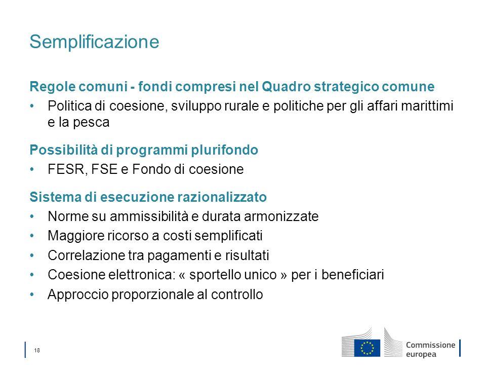 SemplificazioneRegole comuni - fondi compresi nel Quadro strategico comune.
