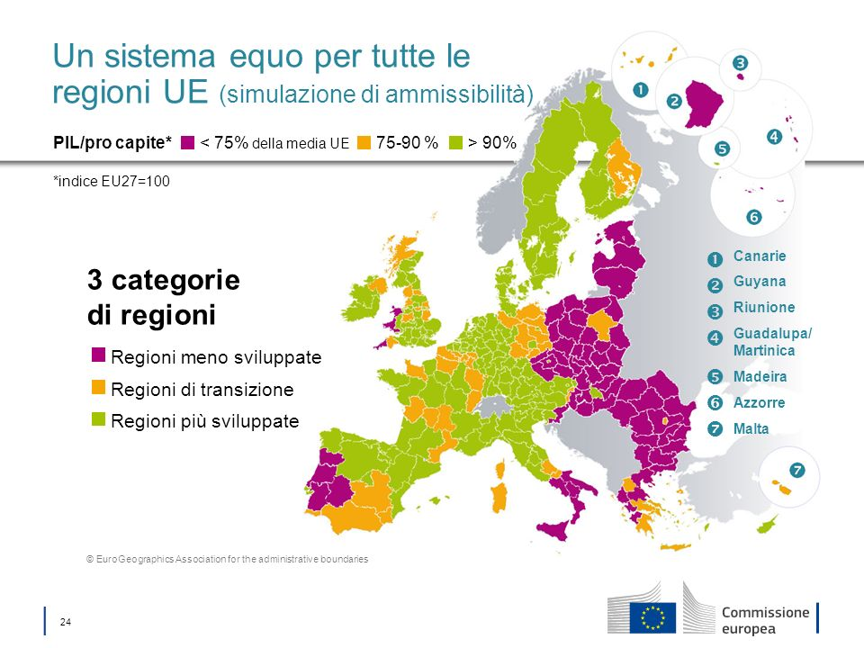 Un sistema equo per tutte le regioni UE (simulazione di ammissibilità)