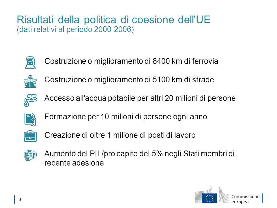 Risultati della politica di coesione dell UE (dati relativi al periodo 2000-2006)
