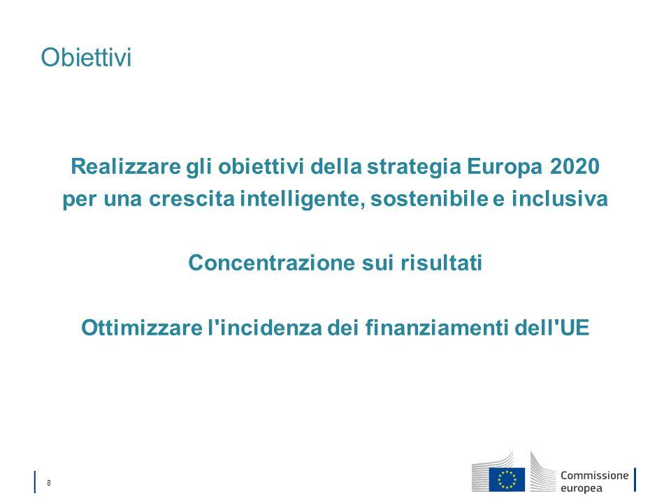 Obiettivi Realizzare gli obiettivi della strategia Europa 2020