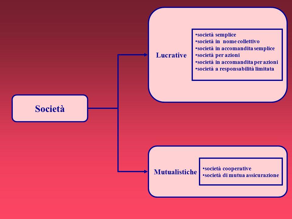 Società Lucrative Mutualistiche società semplice