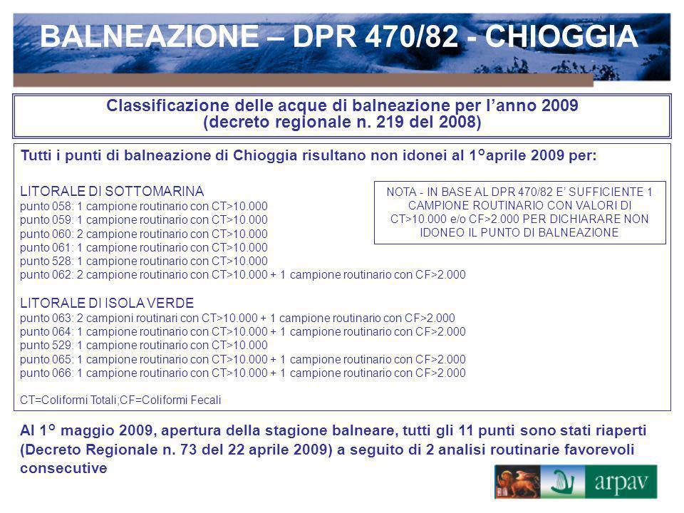 BALNEAZIONE – DPR 470/82 - CHIOGGIA