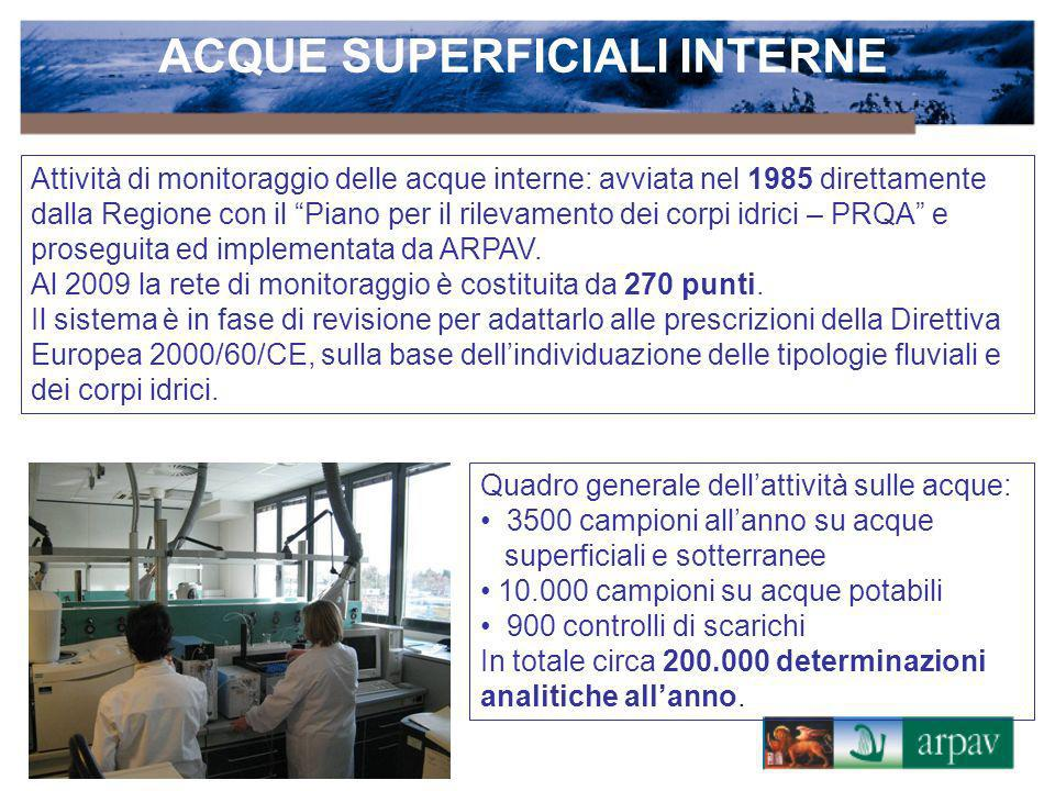 ACQUE SUPERFICIALI INTERNE