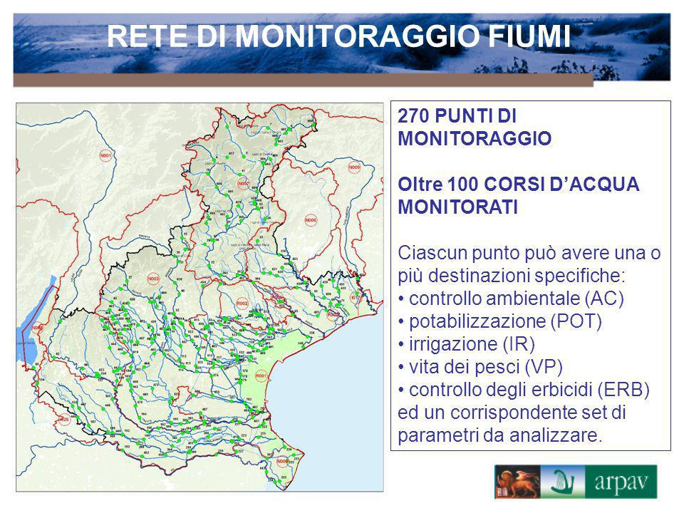 RETE DI MONITORAGGIO FIUMI