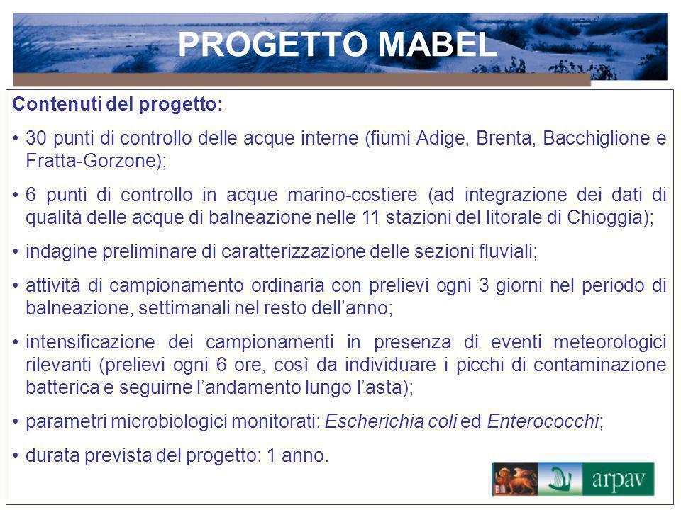 PROGETTO MABEL Contenuti del progetto: