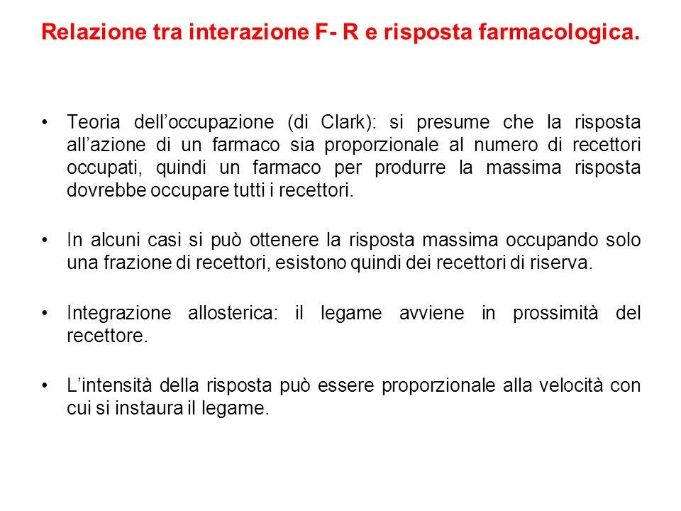 Relazione tra interazione F- R e risposta farmacologica.