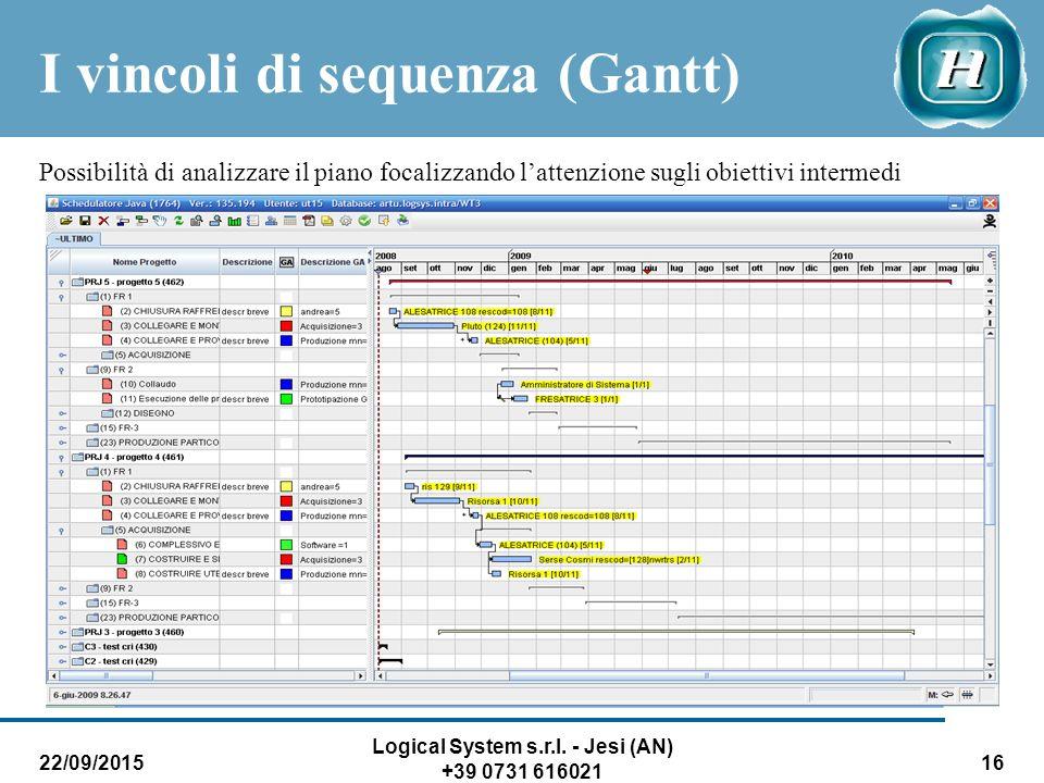 I vincoli di sequenza (Gantt)